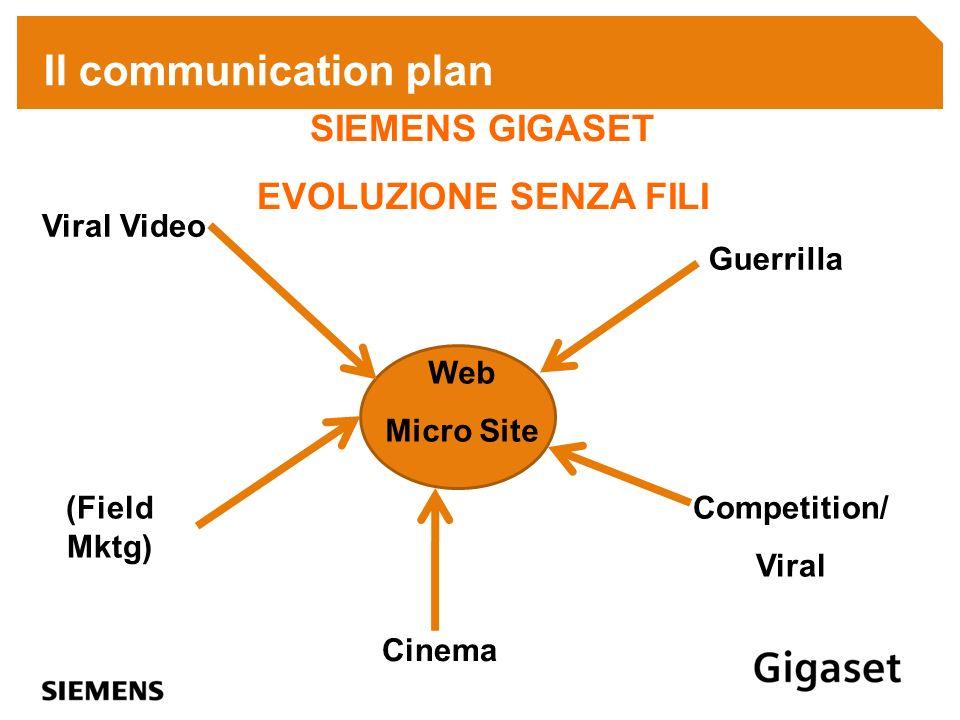 Il communication plan SIEMENS GIGASET EVOLUZIONE SENZA FILI