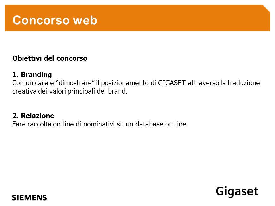 Concorso web Obiettivi del concorso 1. Branding