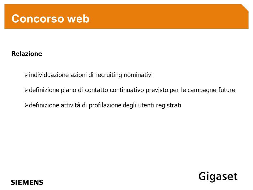 Concorso web Relazione individuazione azioni di recruiting nominativi