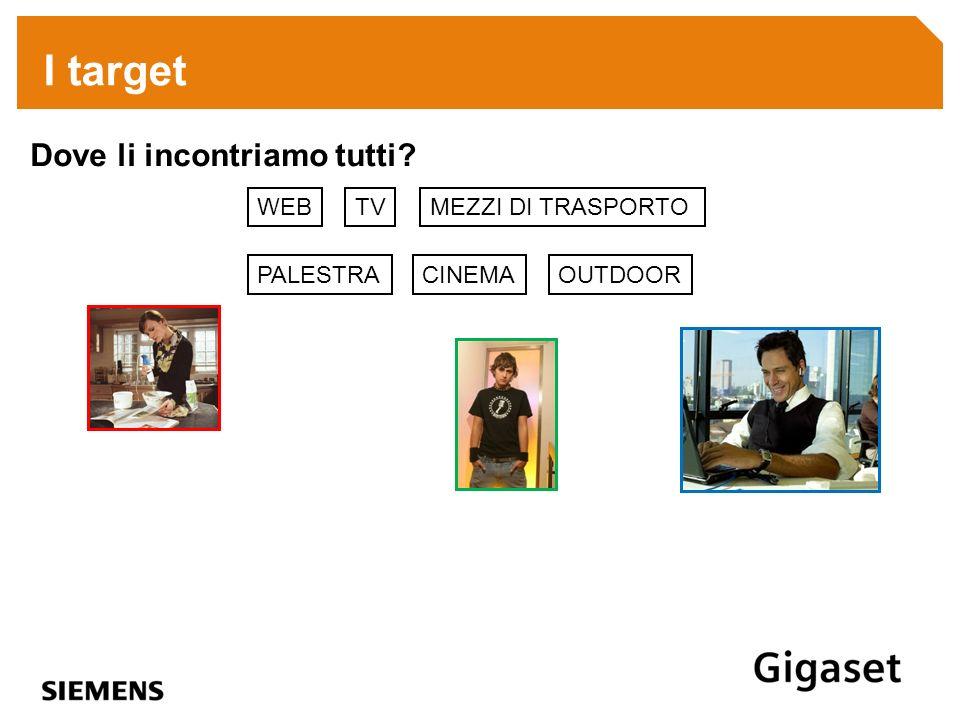 I target Dove li incontriamo tutti WEB TV MEZZI DI TRASPORTO PALESTRA
