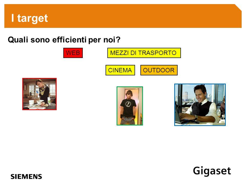 I target Quali sono efficienti per noi WEB MEZZI DI TRASPORTO CINEMA