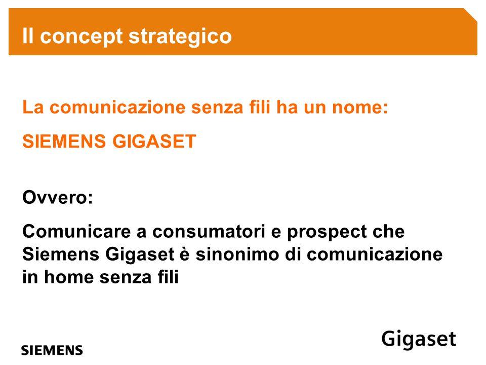 Il concept strategico La comunicazione senza fili ha un nome: