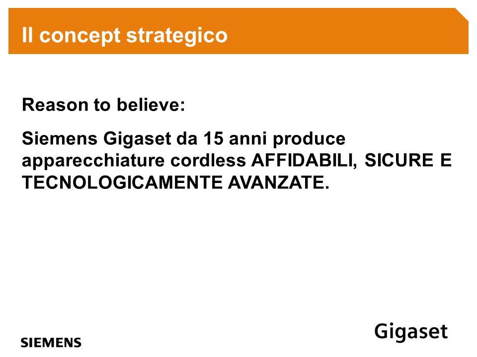 Il concept strategico Reason to believe: