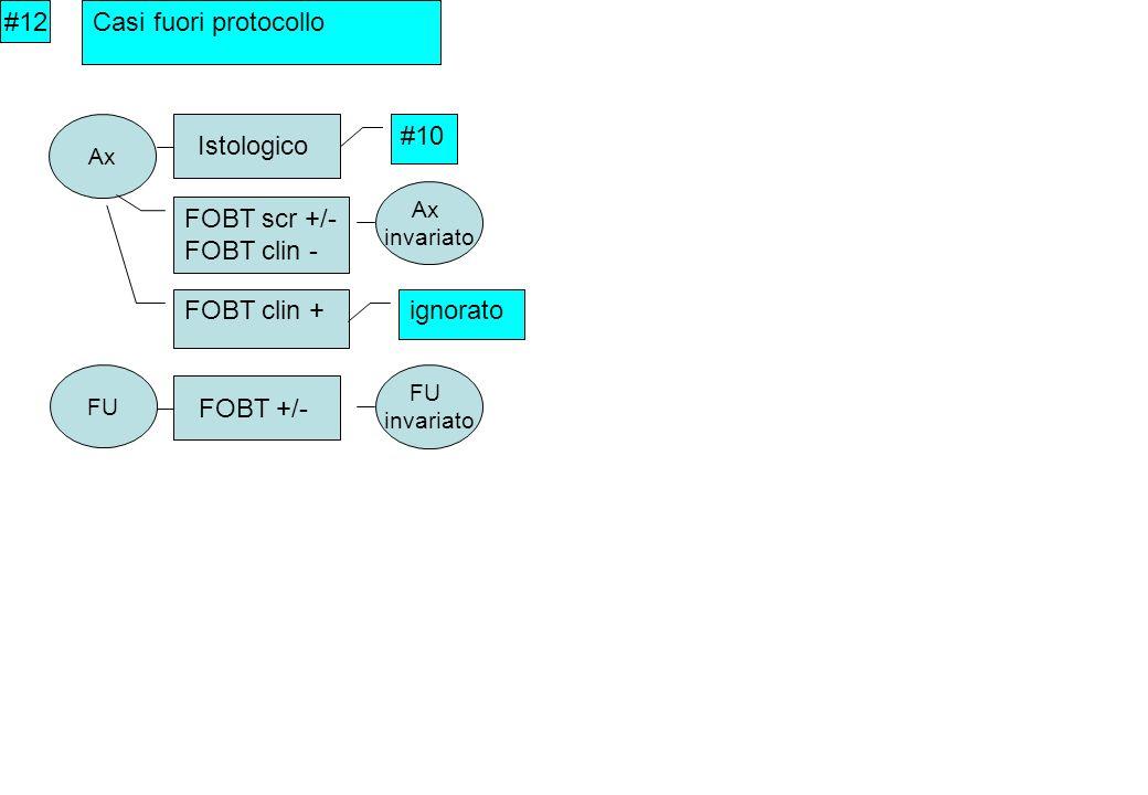 #12 Casi fuori protocollo Istologico #10 FOBT scr +/- FOBT clin -