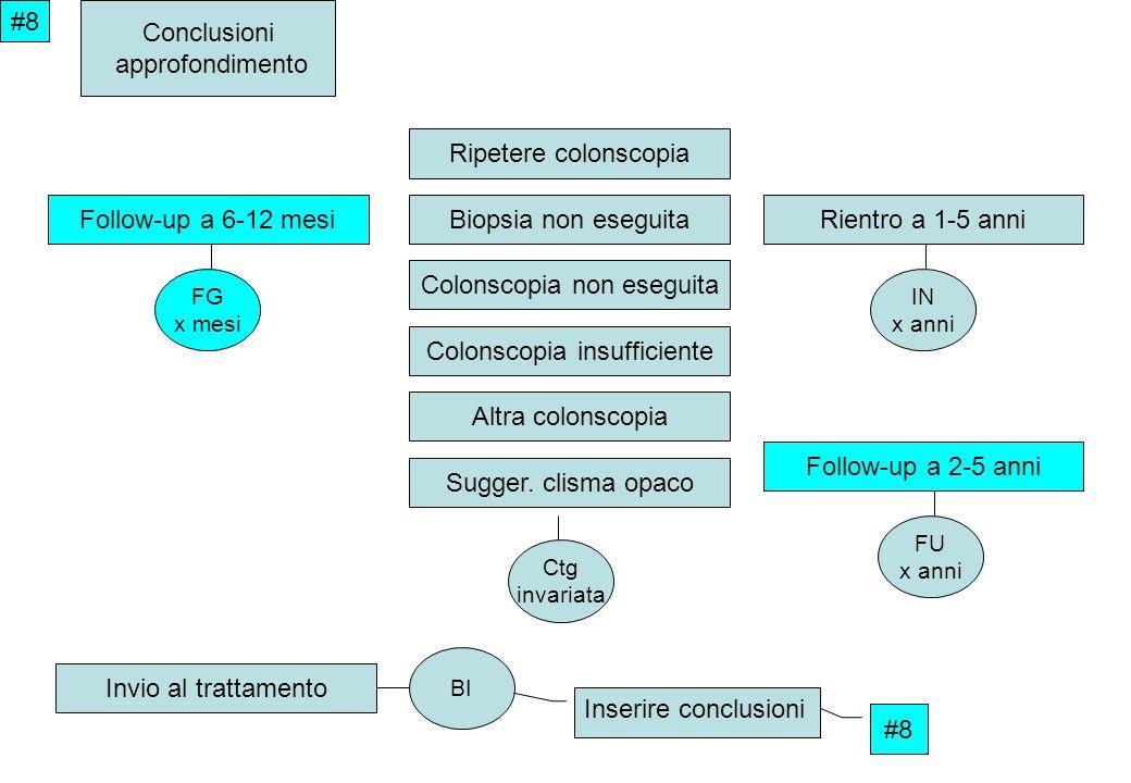 Colonscopia non eseguita