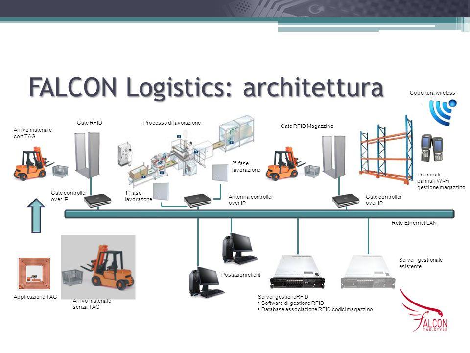FALCON Logistics: architettura