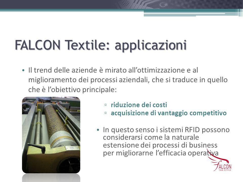FALCON Textile: applicazioni