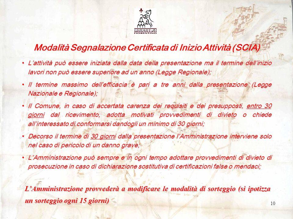 Modalità Segnalazione Certificata di Inizio Attività (SCIA)