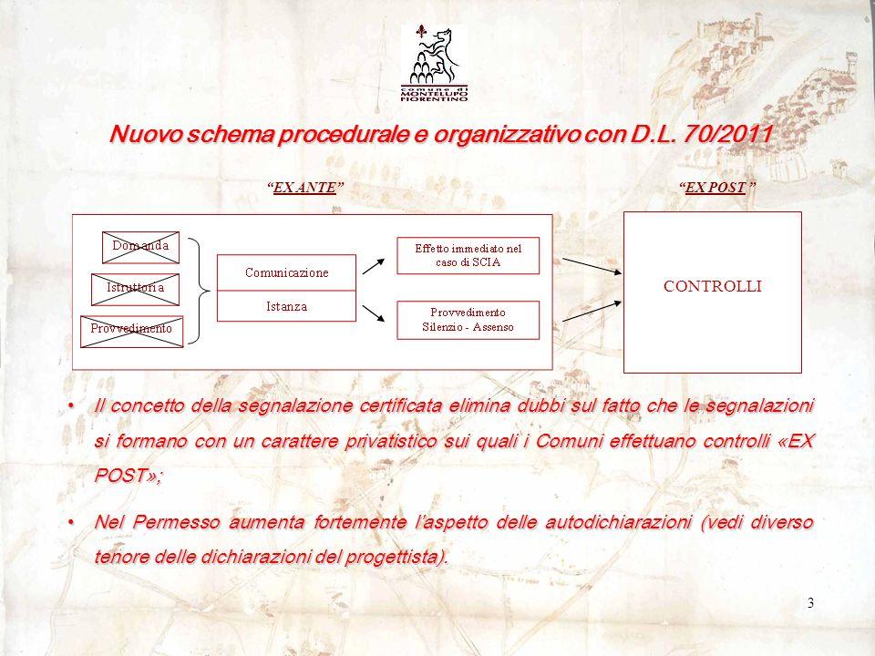 Nuovo schema procedurale e organizzativo con D.L. 70/2011