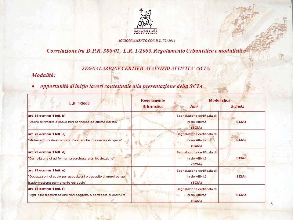 SEGNALAZIONE CERTIFICATA INIZIO ATTIVITA' (SCIA)