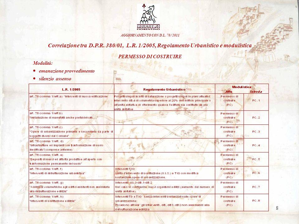 AGGIORNAMENTO CON D.L. 70 / 2011 Correlazione tra D.P.R. 380/01, L.R. 1/2005, Regolamento Urbanistico e modulistica.
