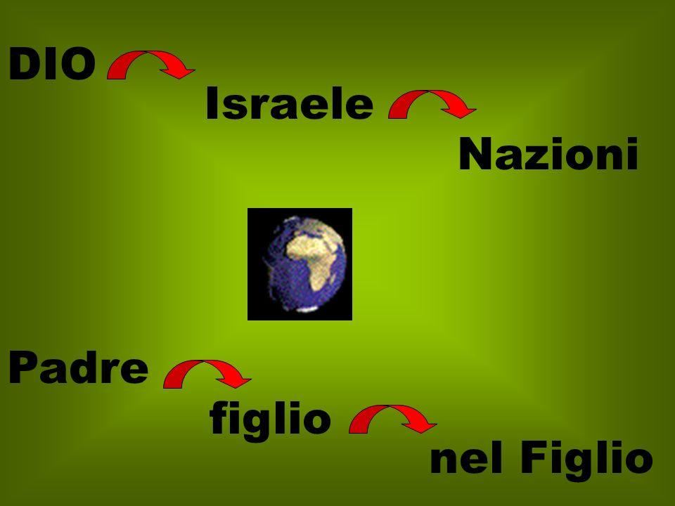 DIO Israele Nazioni Padre figlio nel Figlio