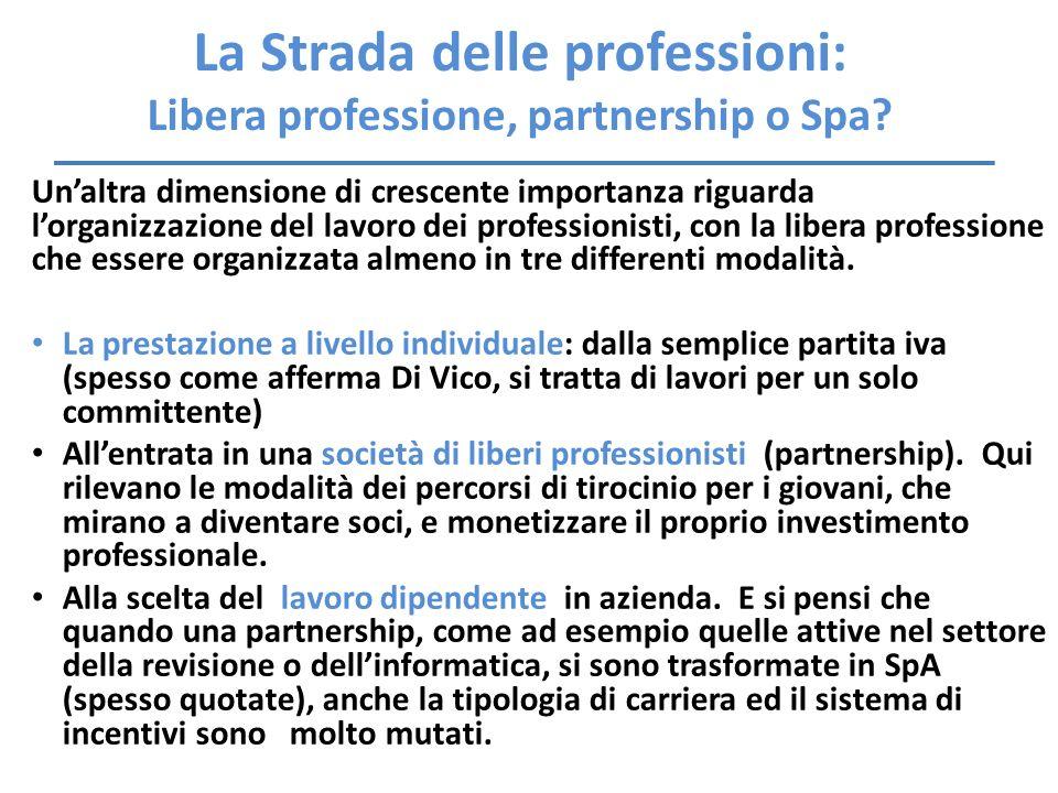 La Strada delle professioni: Libera professione, partnership o Spa