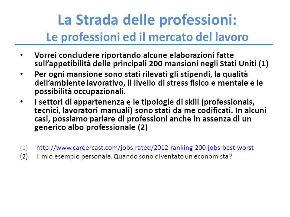 La Strada delle professioni: Le professioni ed il mercato del lavoro