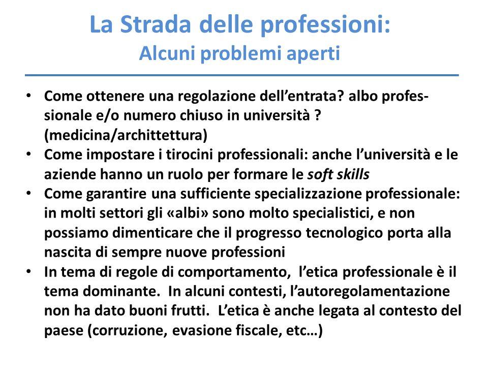 La Strada delle professioni: Alcuni problemi aperti