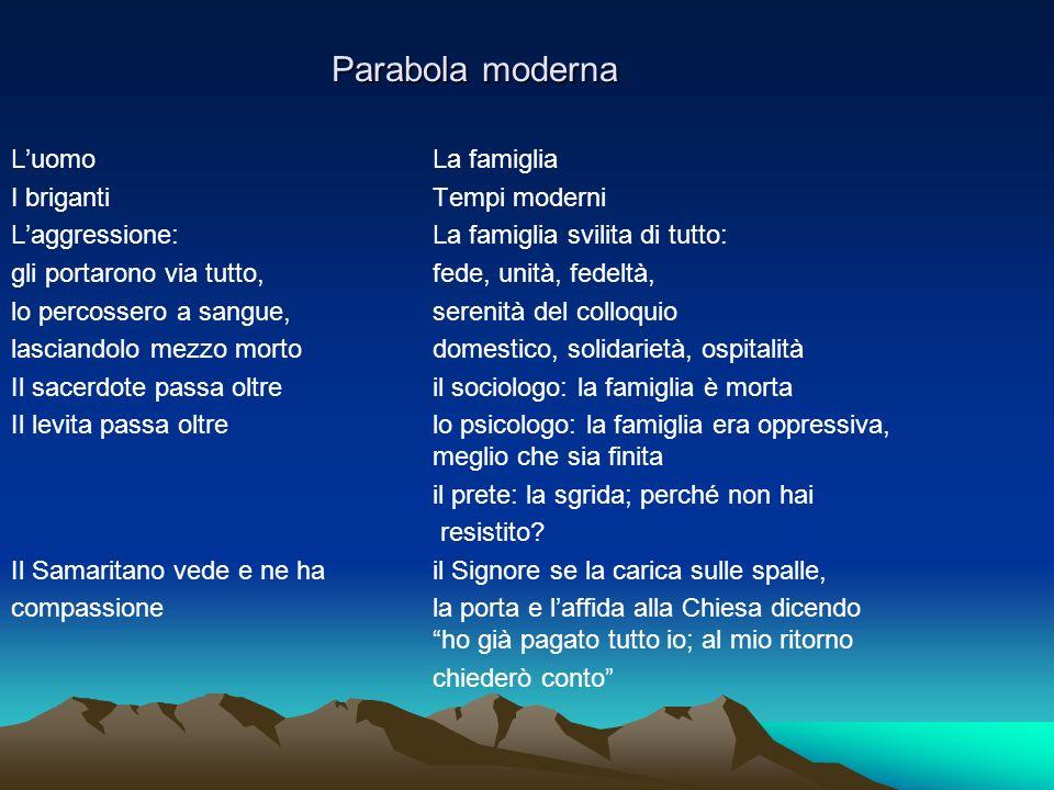 Parabola moderna L'uomo La famiglia I briganti Tempi moderni