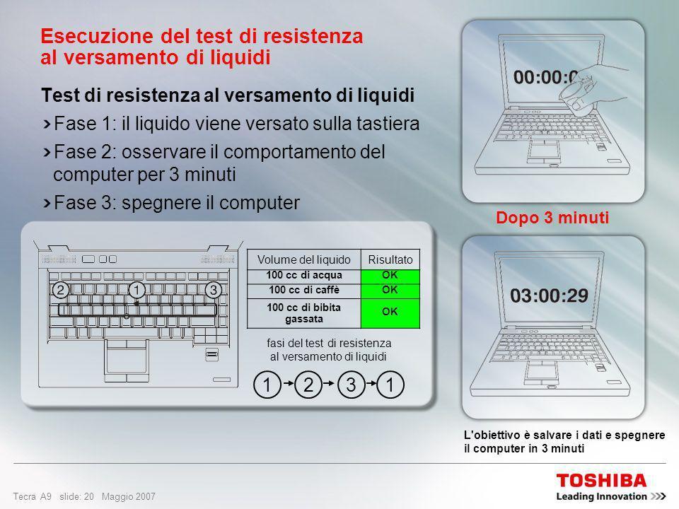 Esecuzione del test di resistenza al versamento di liquidi