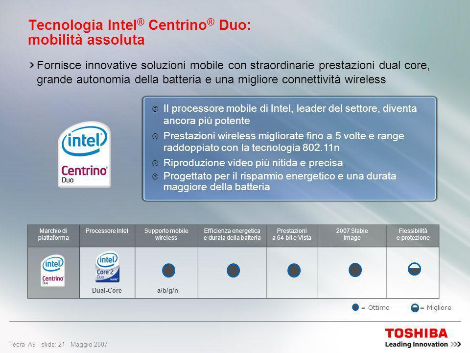 Tecnologia Intel® Centrino® Duo: mobilità assoluta