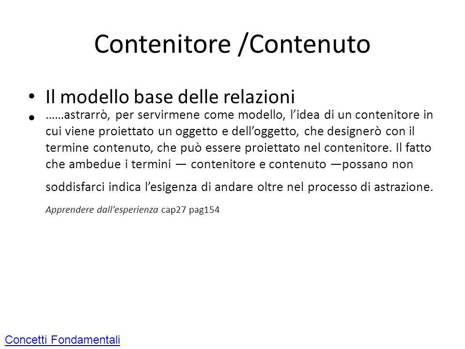 Contenitore /Contenuto