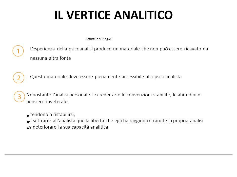 Il vertice analitico AttintCap03pg40. L'esperienza della psicoanalisi produce un materiale che non può essere ricavato da nessuna altra fonte.