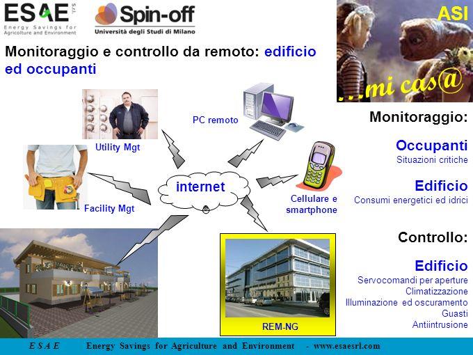 Monitoraggio e controllo da remoto: edificio ed occupanti
