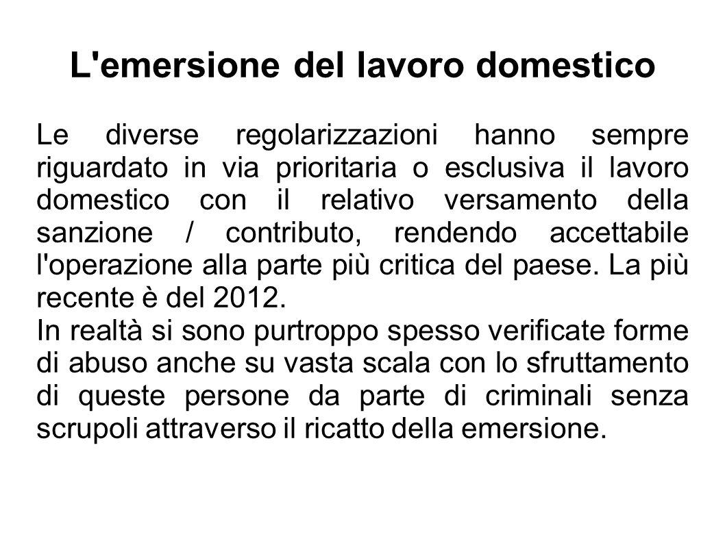 L emersione del lavoro domestico