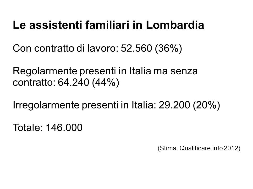 Le assistenti familiari in Lombardia