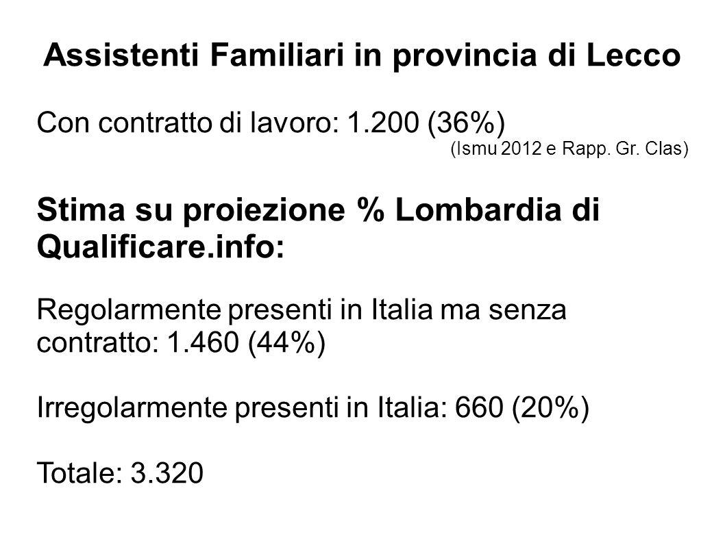 Assistenti Familiari in provincia di Lecco