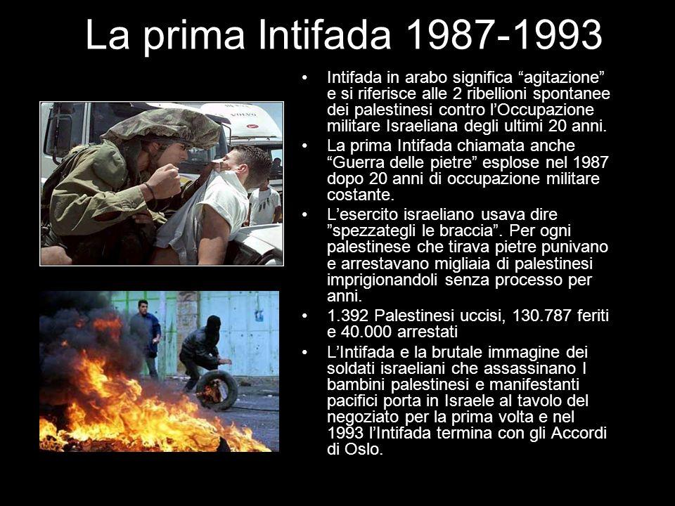 La prima Intifada 1987-1993