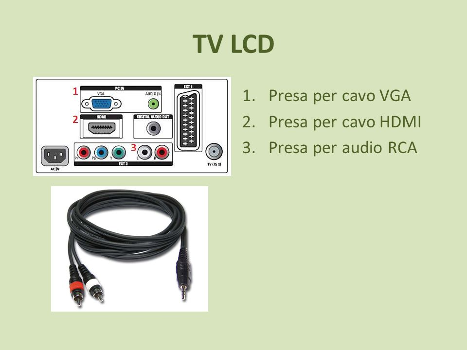 TV LCD Presa per cavo VGA Presa per cavo HDMI Presa per audio RCA
