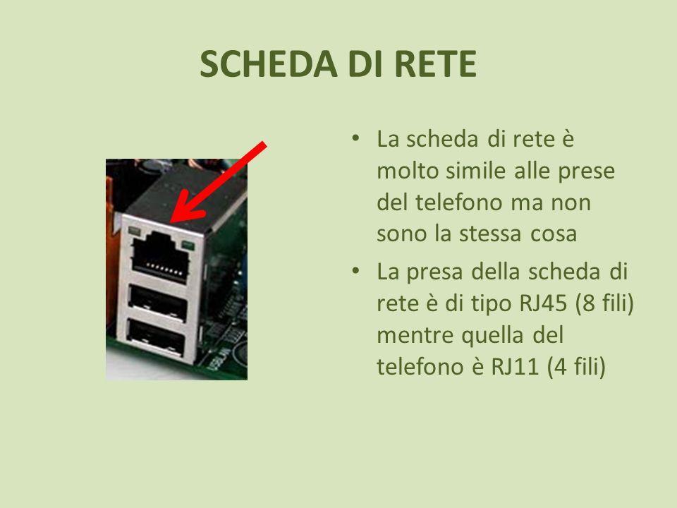 SCHEDA DI RETE La scheda di rete è molto simile alle prese del telefono ma non sono la stessa cosa.