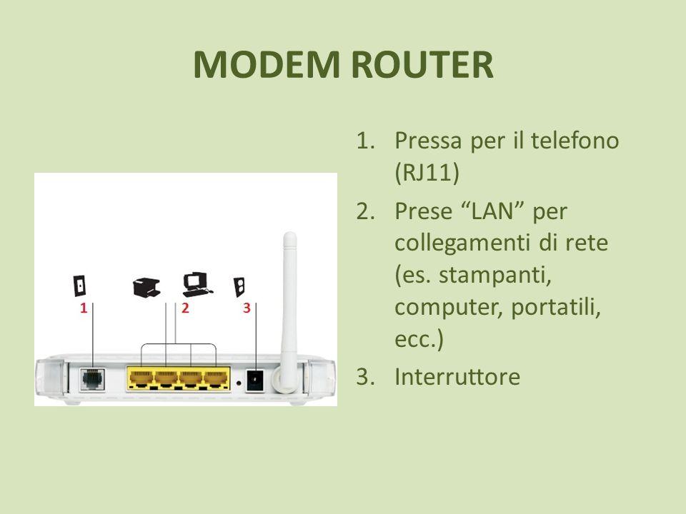 MODEM ROUTER Pressa per il telefono (RJ11)
