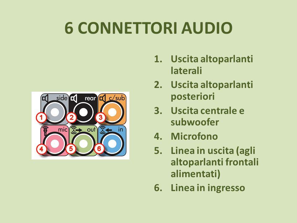 6 CONNETTORI AUDIO Uscita altoparlanti laterali
