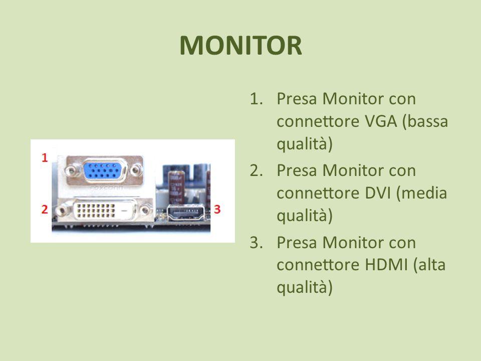 MONITOR Presa Monitor con connettore VGA (bassa qualità)
