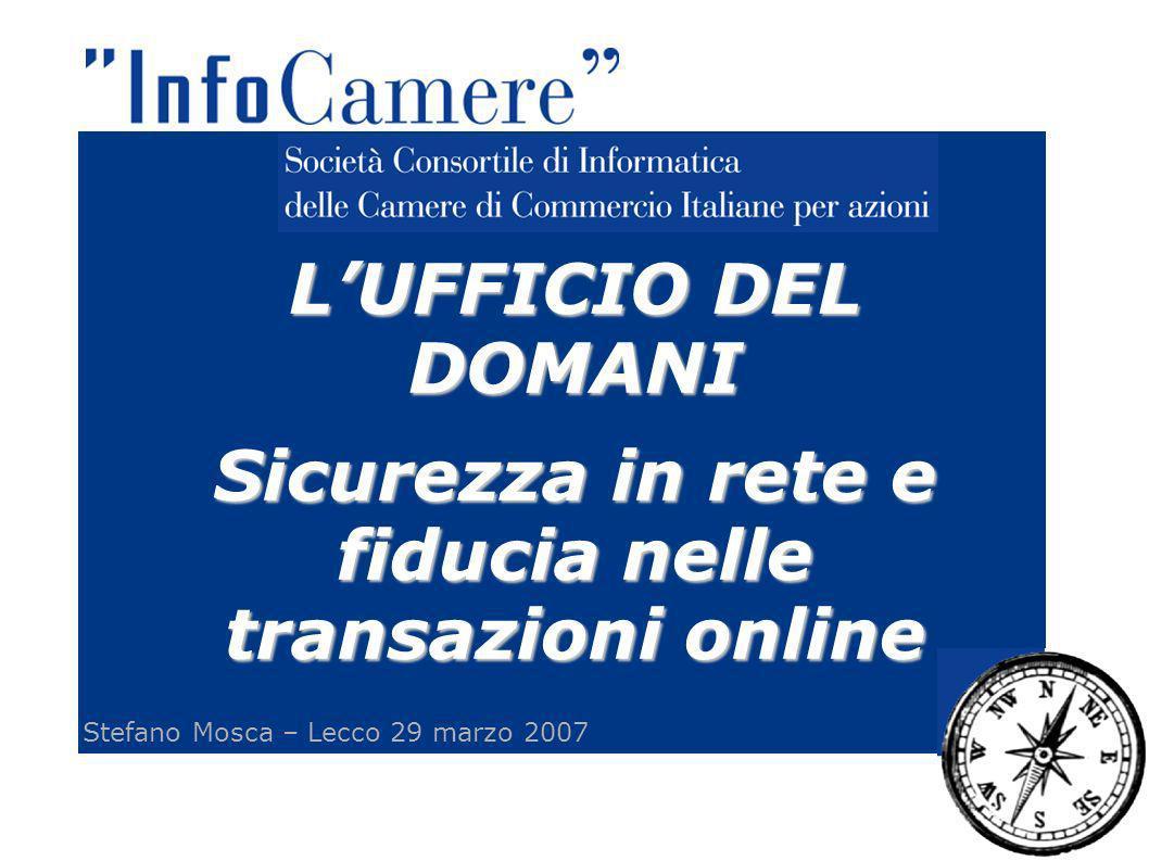 Sicurezza in rete e fiducia nelle transazioni online