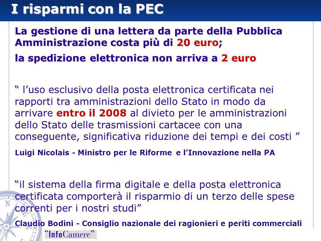 I risparmi con la PEC La gestione di una lettera da parte della Pubblica Amministrazione costa più di 20 euro;