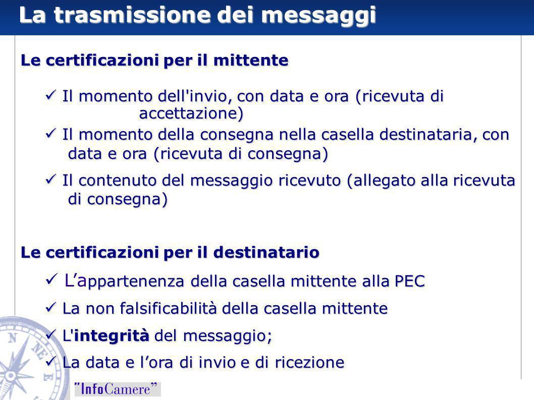 La trasmissione dei messaggi
