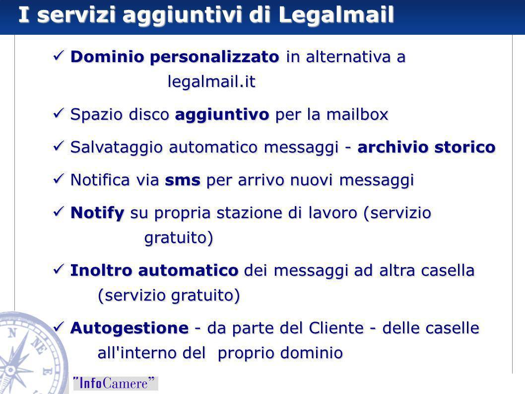 I servizi aggiuntivi di Legalmail