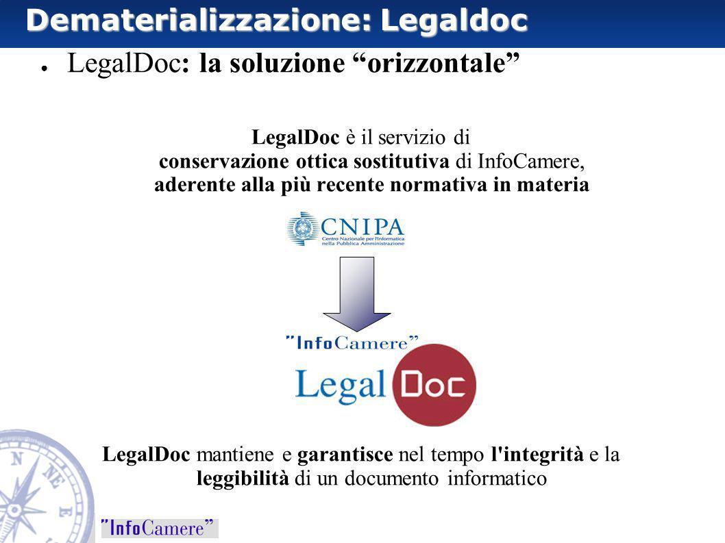 Dematerializzazione: Legaldoc