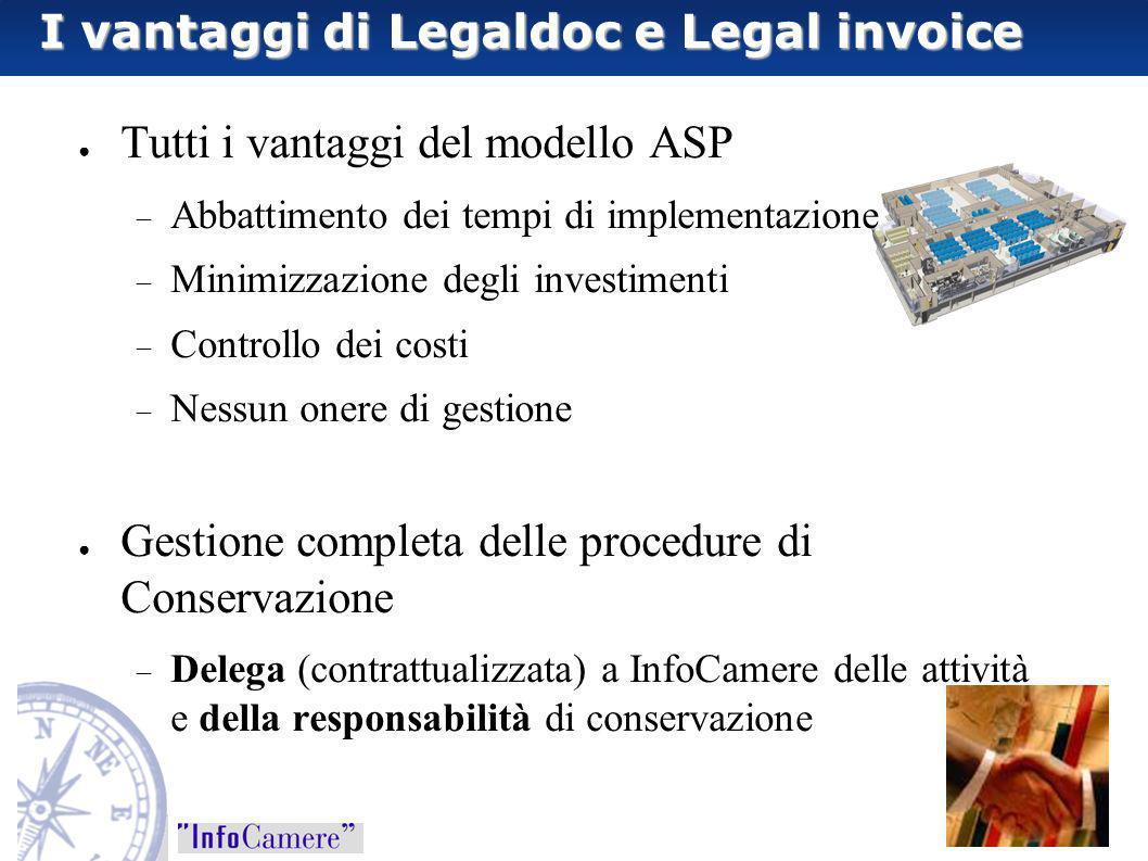 I vantaggi di Legaldoc e Legal invoice