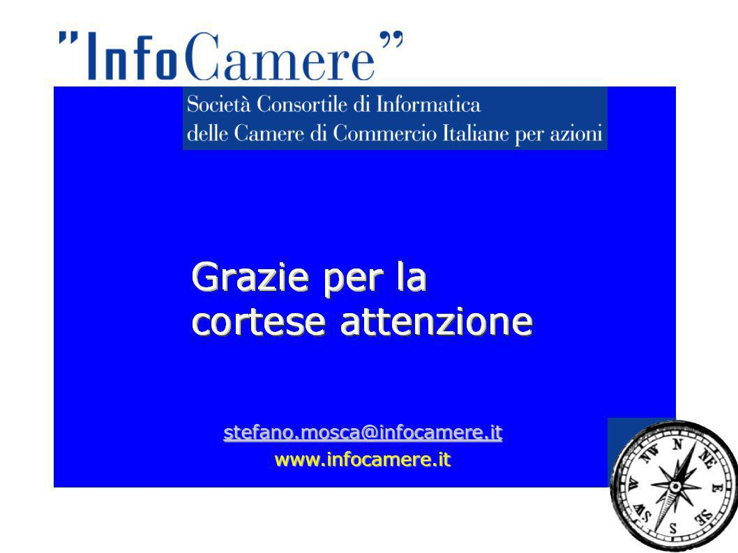 stefano.mosca@infocamere.it www.infocamere.it