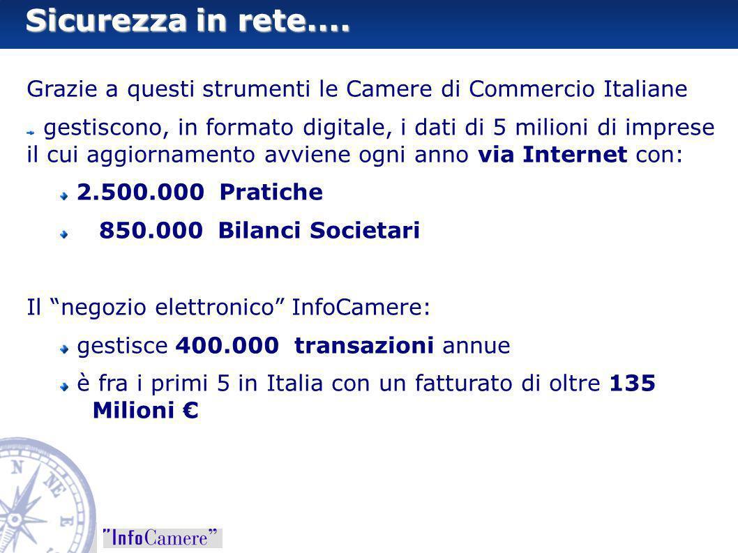 Sicurezza in rete.... Grazie a questi strumenti le Camere di Commercio Italiane.