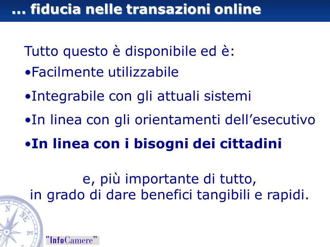 ... fiducia nelle transazioni online