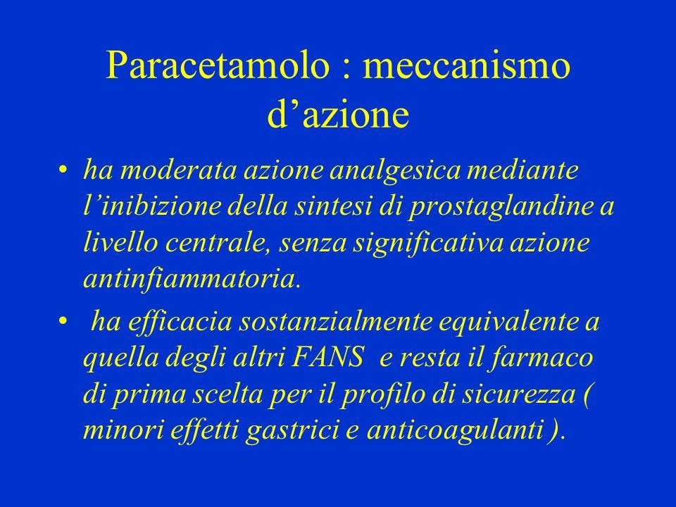 Paracetamolo : meccanismo d'azione