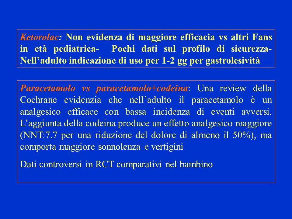 Ketorolac: Non evidenza di maggiore efficacia vs altri Fans in età pediatrica- Pochi dati sul profilo di sicurezza- Nell'adulto indicazione di uso per 1-2 gg per gastrolesività