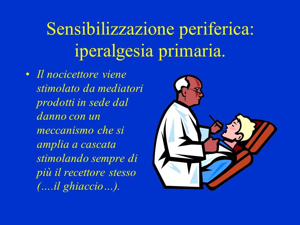 Sensibilizzazione periferica: iperalgesia primaria.