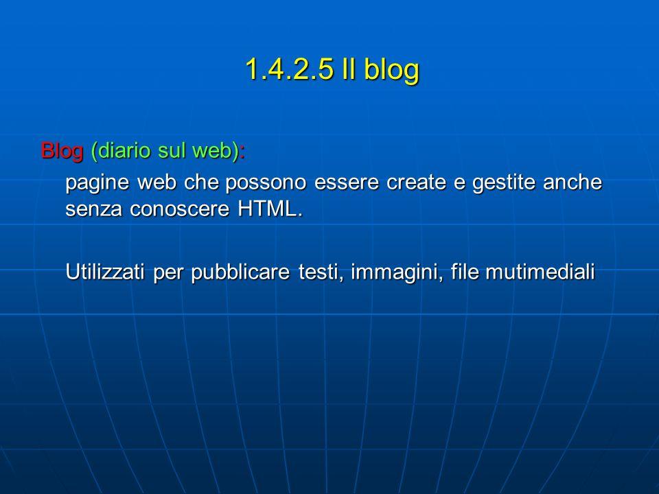 1.4.2.5 Il blog Blog (diario sul web):