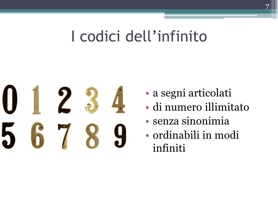 I codici dell'infinito