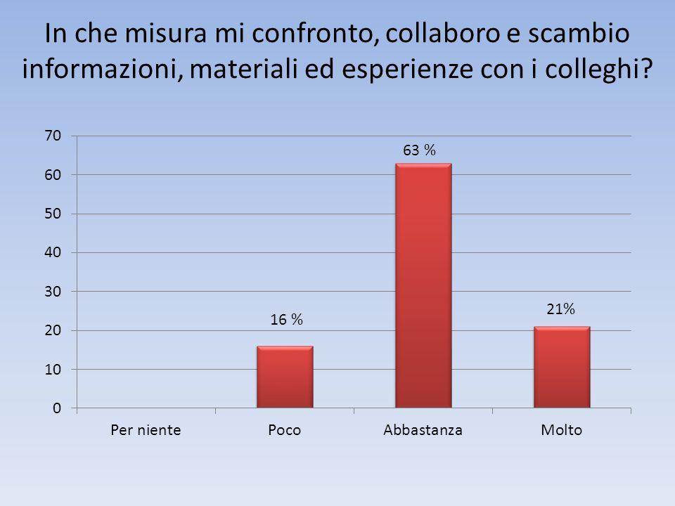 In che misura mi confronto, collaboro e scambio informazioni, materiali ed esperienze con i colleghi