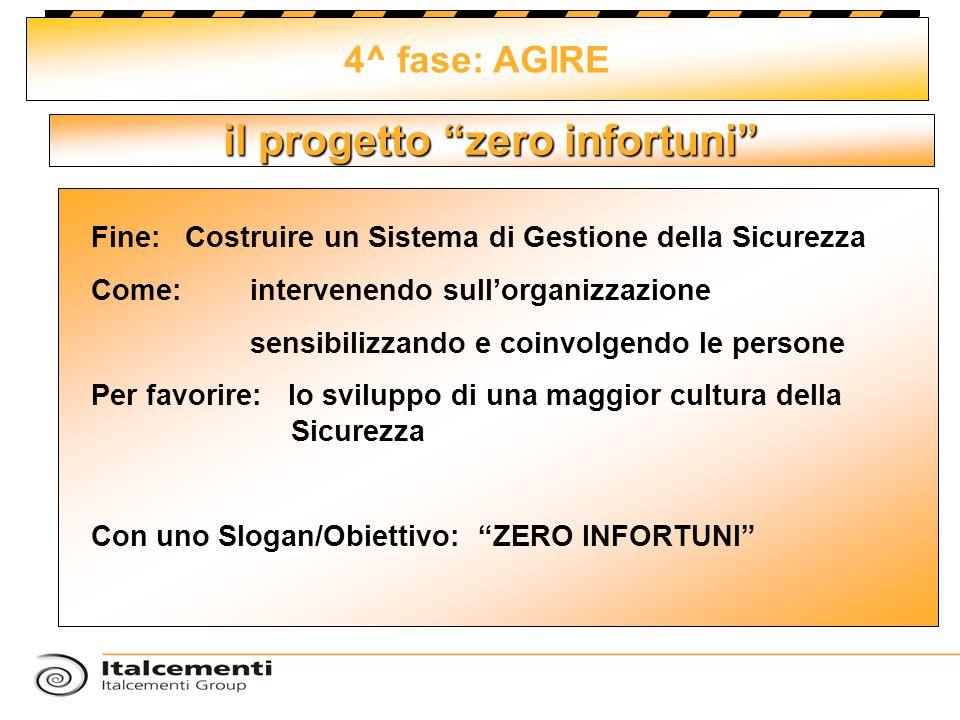 il progetto zero infortuni